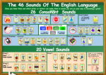 46 sounds your child already knows