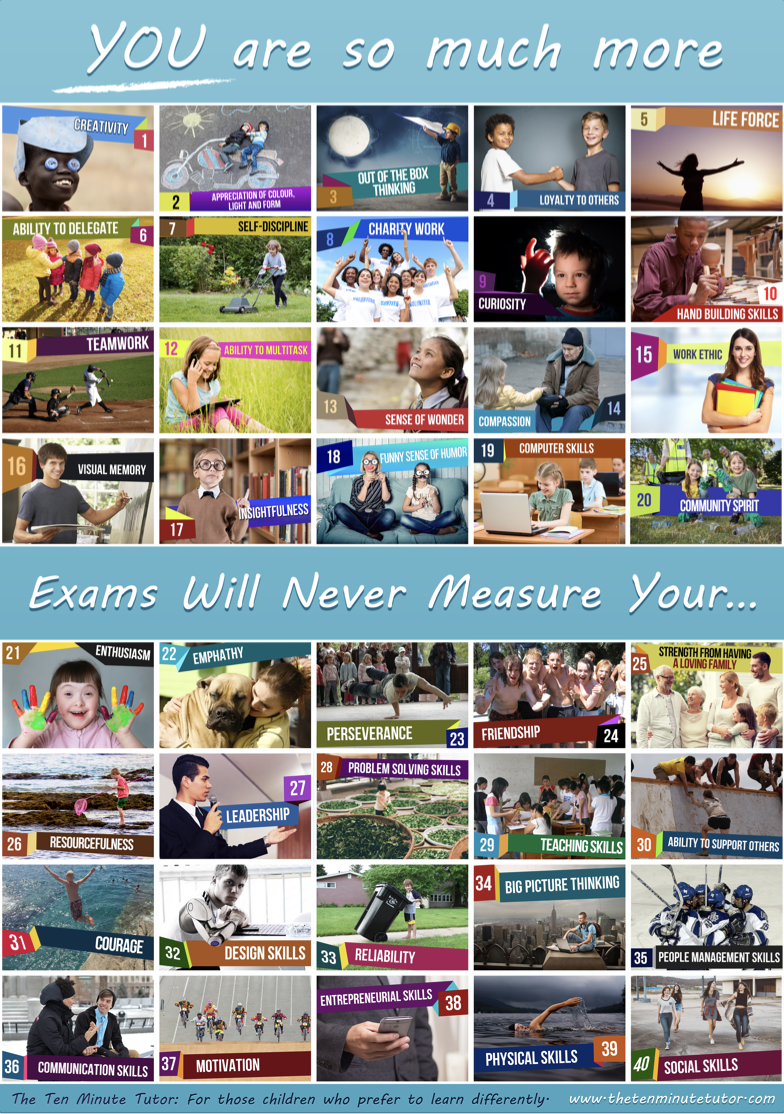 Exams Will Never Measure Your… POSTER